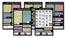 Wall Chart Reference Set